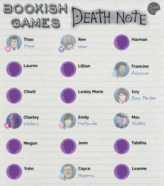 Death-Note-Day-Four